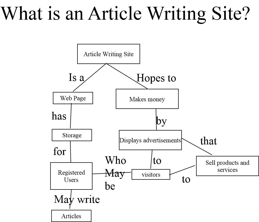 Write my concept paper ideas