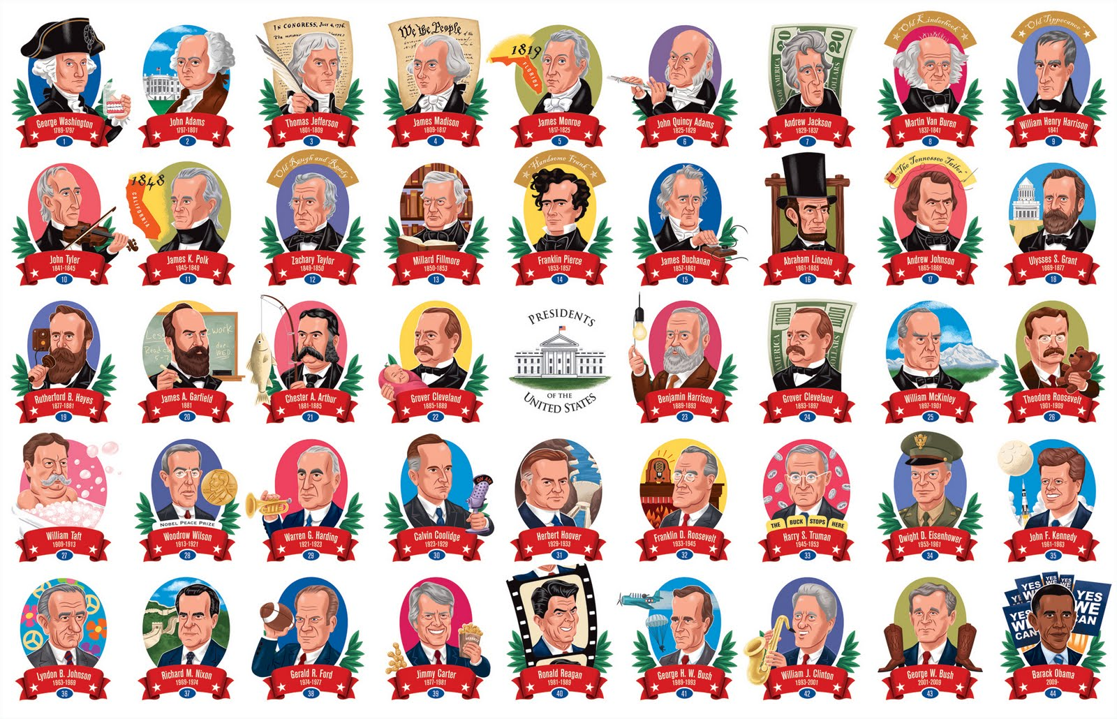 http://www.popsugar.com/moms/photo-gallery/27901063/image/27901072/Great-American-Presidents-Travel-Pouch-Puzzle