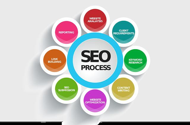 http://pixabay.com/en/seo-search-engines-optimization-592747/